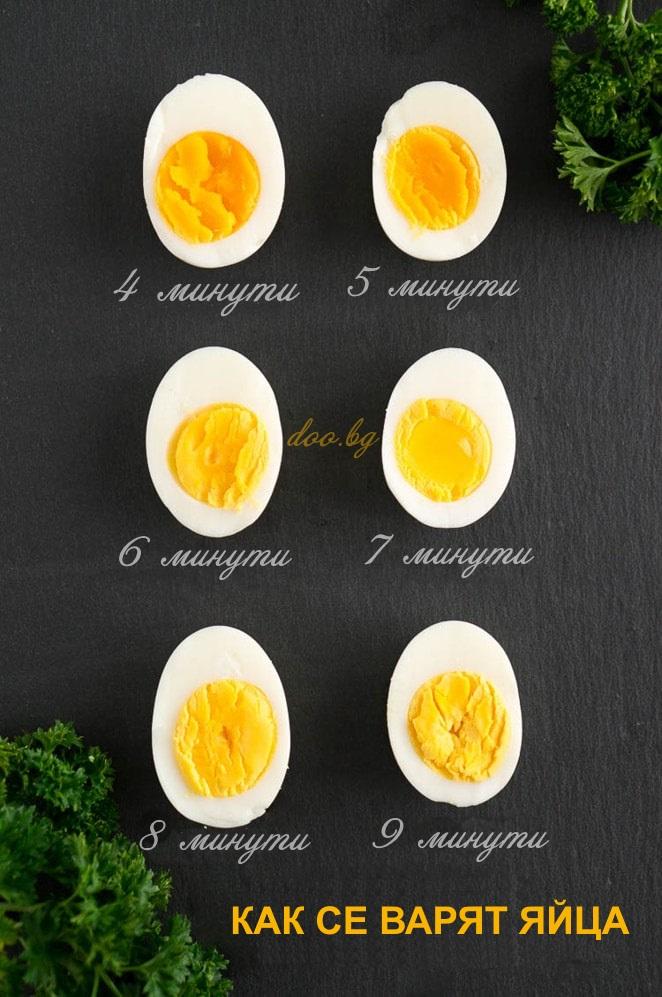 Как се варят яйца