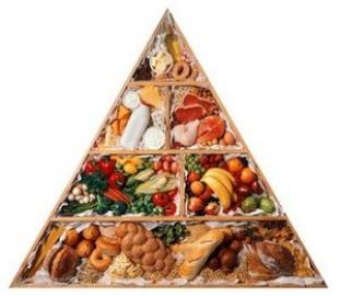 15 вида полезни храни