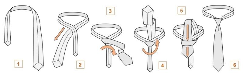 лесен възел за вратовръзка кент