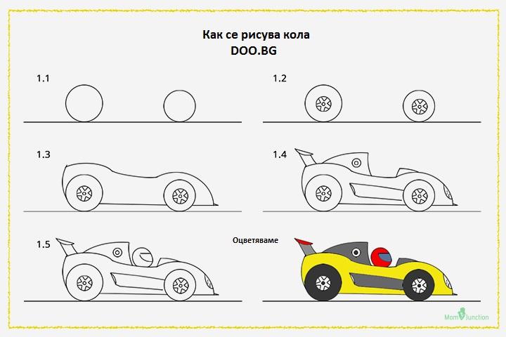 Как се рисува кола 3